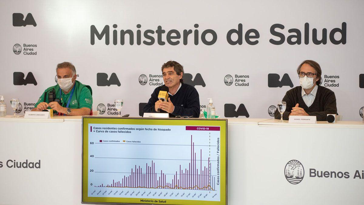"""Fernán Quirós sobre la pandemia: """"Aún no terminó y tenemos que ser responsables"""""""